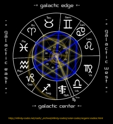 zodiacal-time-crystal
